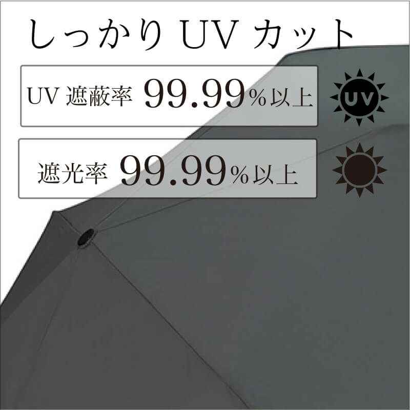 Wpc.折りたたみ日傘 遮光ミニマムベーシックパラソルユニセックス
